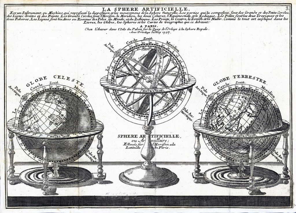 La Sphere Artificielle 1717