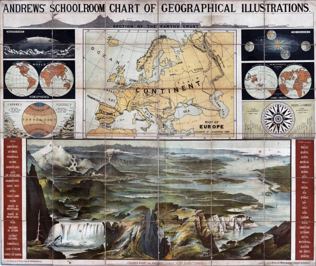 Andrew's Schoolroom Chart of Geographical Illustrations.